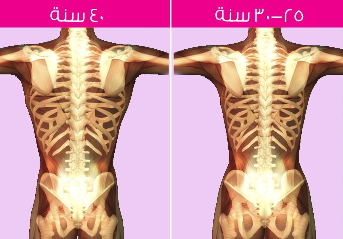 98c9493c3 مجلة زهرة السوسن - كيف يتغيّر شكل جسمكِ ووجهكِ بعد عمر الـ30 ...